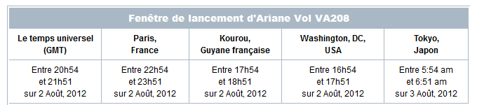 Lancement Ariane 5 ECA VA208 / INTELSAT 20 & HYLAS 2  (02.08.2012) Va20810