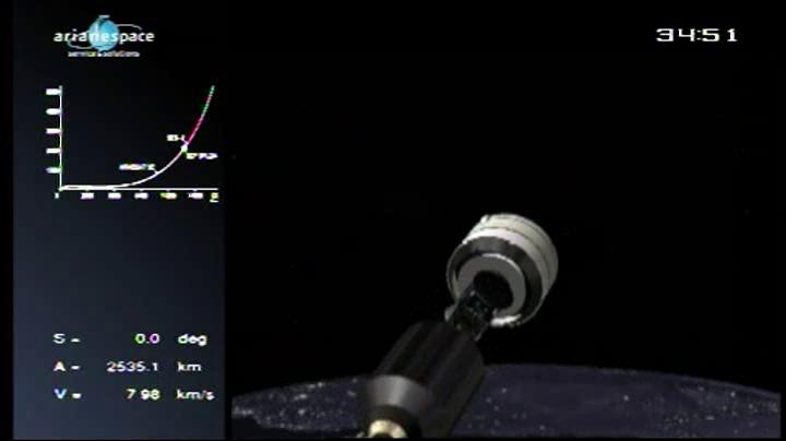 Lancement Ariane 5 VA204 / SES 2 + Arabsat 5C - 21 septembre 2011 [succès] - Page 3 Vlcsn256