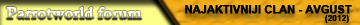 Najzasluzniji clanovi na forumu :) Avgust12
