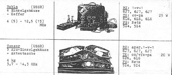 Портфельные рации НКВД и МГБ СССР Nablat10