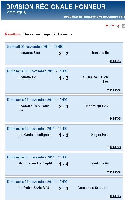 Résultats et classements des Seniors A, B, C et des U19 (dimanche 06 novembre 2011) Sag_se10