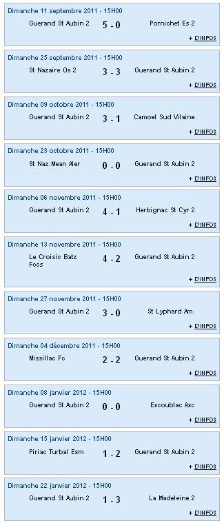 Résultats et Classements après la phase aller des matchs des Seniors A, B et C - Dimanche 22 janvier 2012 Sag_se23