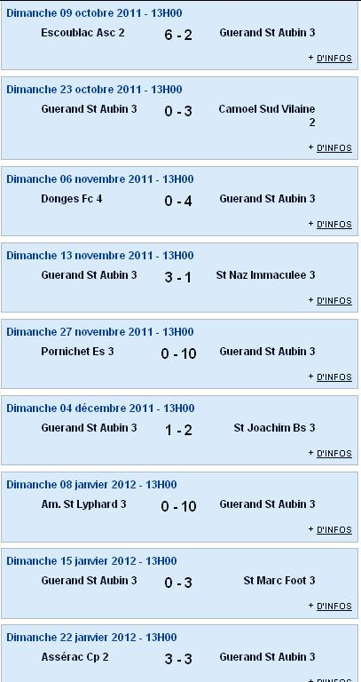 Résultats et Classements après la phase aller des matchs des Seniors A, B et C - Dimanche 22 janvier 2012 Sag_se27