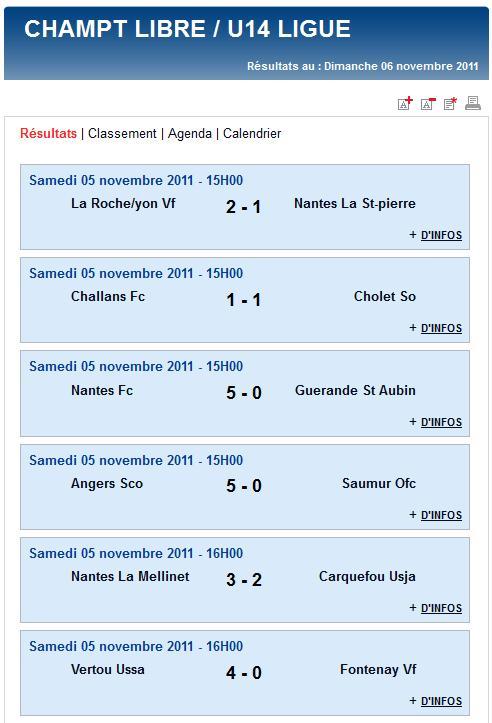 Résultats et classements des U17,  U15, U14 Ligue et des U13 A et B (dimanche 06 novembre 2011) Sag_u118