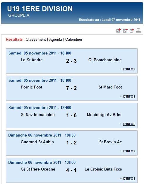 Résultats et classements des Seniors A, B, C et des U19 (dimanche 06 novembre 2011) Sag_u120