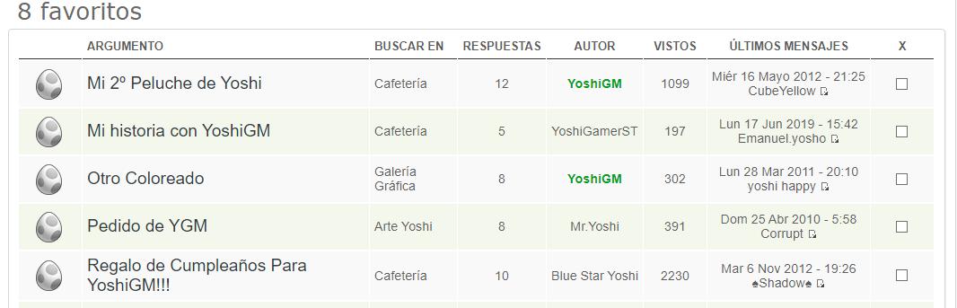Primeros pasos en Yoshi Fans Club Guiasy19