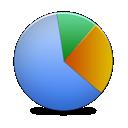 Cómo crear Encuestas/Sondeos Iconfi18
