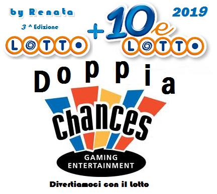 Gara Doppia   chance dal 22 al 27 Aprile  Doppia11