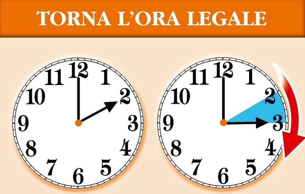 Arriva l'ora legale Lancet10