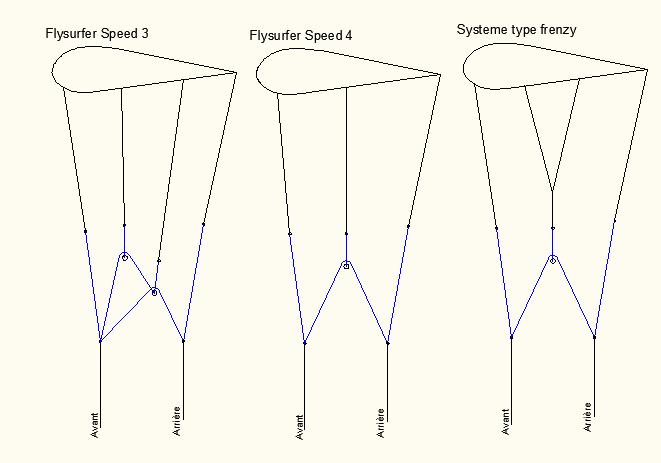 probleme fermetures constantes des oreilles sur speed 10m PB RESOLU AVEC -2cm sur B! merci Mixer_10