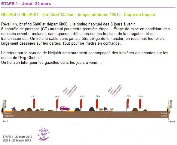 Rallye Aïcha des gazelles 2012 Etape_10