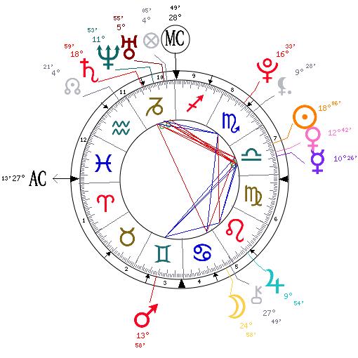 Planètes et cheveux Carte13