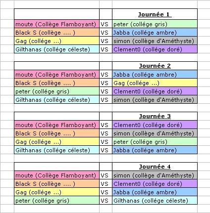 [Derby] Dungeon bowl saison 2011 - 2012  Calend12