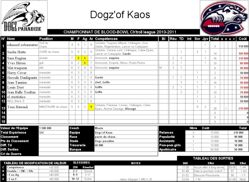 2011-12: [MCS] Moute - The Dog's of Kaos Mcs_mo22