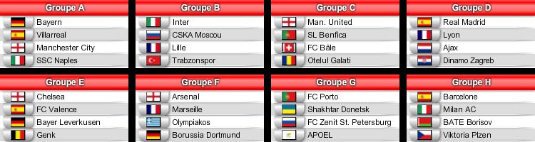 Tirage des phases de poules de la Ligue des Champions Tirage10