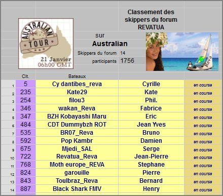 LS  .....   Australian Tour  Medjo10