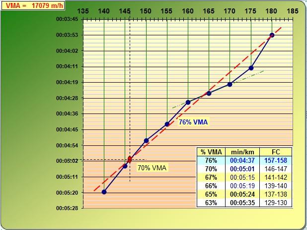 Le Niçois --->Préparation SEMI NICE 2012 Test_p24