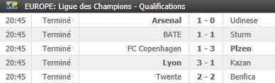tours préliminaires et barrage ligue des champions 2011 - 2012 Screen30