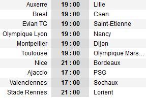 Pronostics 10ème journée de Ligue 1 : Auxerre - Lille // Lyon - Nancy // Toulouse - Marseille // Ajaccio - PSG // Rennes - Lorient // Montpellier - Dijon // Evian - Saint Etienne... Screen49