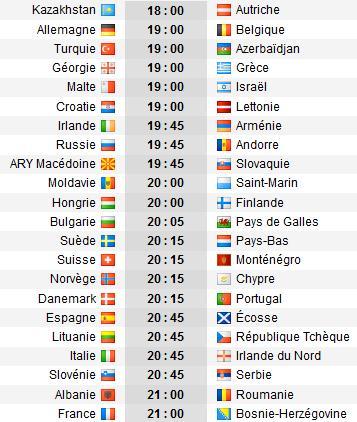Pronostics qualifications Euro 2012 Septembre 2011 - Page 2 Screen52