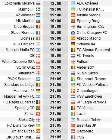 Pronostics Phases de groupe Europa League Screen55