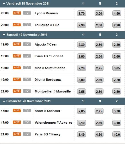 Pronostics 14ème journée de Ligue 1 : Lyon - Rennes / Toulouse - Lille / PSG - Nancy / Montpellier - Marseille / Dijon - Bordeaux / Nice - Saint Etienne / Valenciennes - Auxerre... Screen66