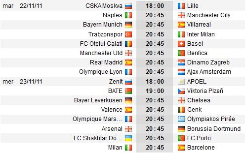 Pronostics Ligue des Champions : Moscou - Lille // Lyon - Ajax Amsterdam // Marseille - Olympiakos // Bayern Munich - Villareal // Manchester United - Benfica // Bayer Leverkusen - Chelsea // Arsenal - Borussia Dortmund // Milan AC - Barcelone... Screen67