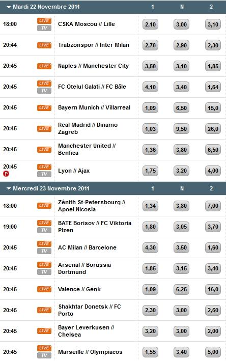Pronostics Ligue des Champions : Moscou - Lille // Lyon - Ajax Amsterdam // Marseille - Olympiakos // Bayern Munich - Villareal // Manchester United - Benfica // Bayer Leverkusen - Chelsea // Arsenal - Borussia Dortmund // Milan AC - Barcelone... Screen68