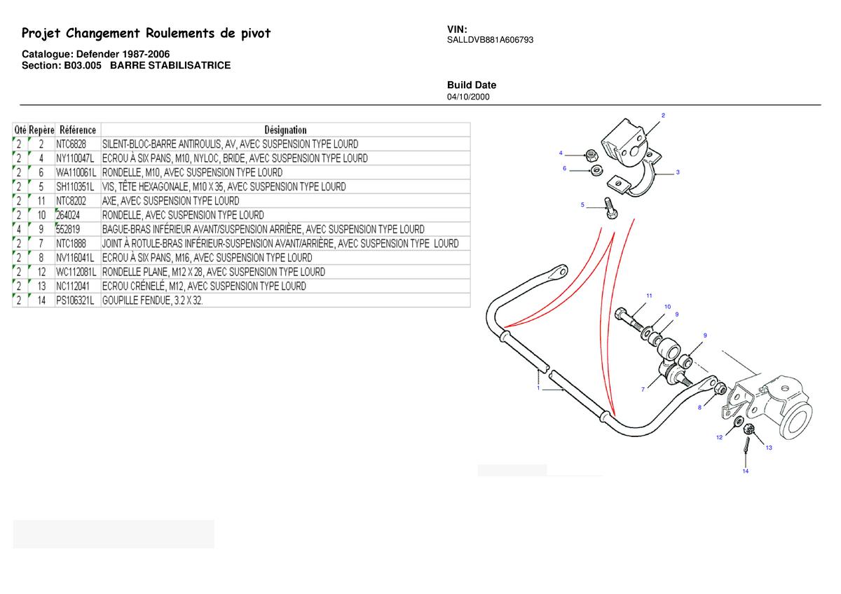 Def TD5: Changement des roulements de pivots. Barre_10