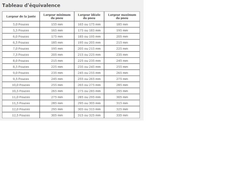 pneus homologué route - Page 3 Corres10