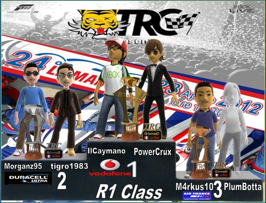 [ENDURANCE] 24 h Le Mans PODIO & CLASSIFICHE Podior10