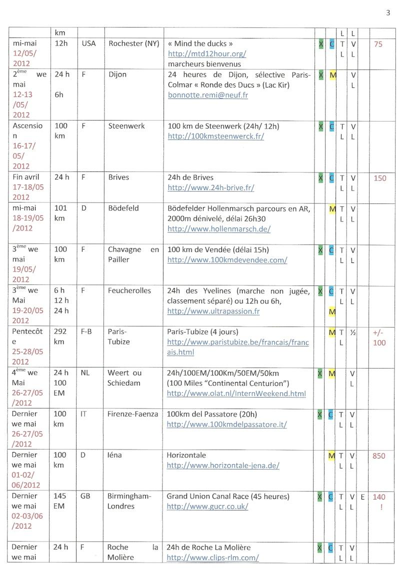 calendrier grand fond et longue distance  2012 Cal_310