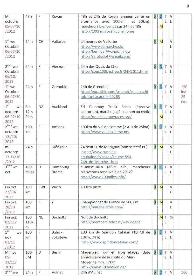 calendrier grand fond et longue distance  2012 Cal_910