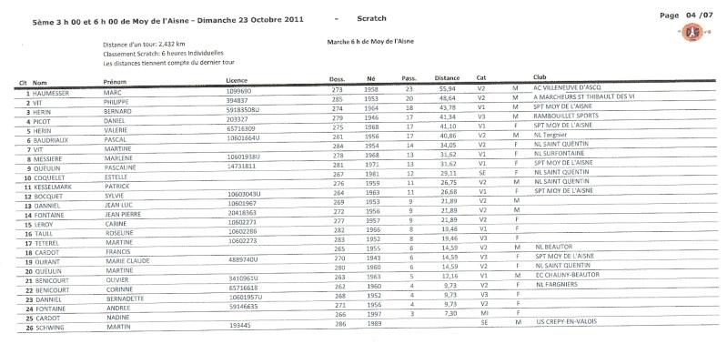 6 heures de Moy de l'Aisne (02): 23/10/2011 Numari16