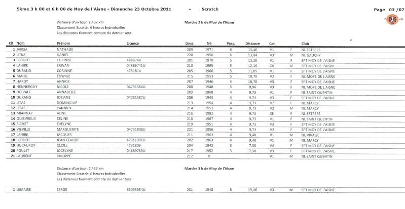 6 heures de Moy de l'Aisne (02): 23/10/2011 Numari17