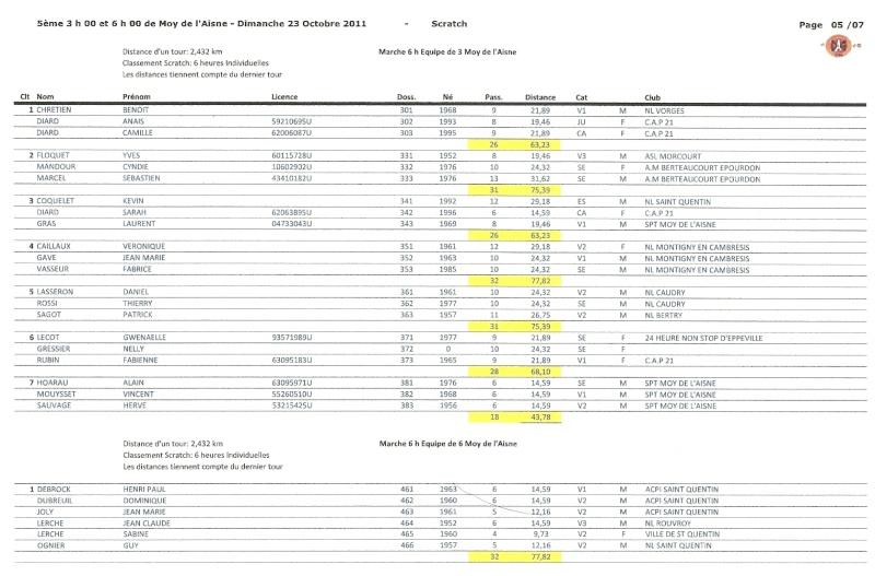 6 heures de Moy de l'Aisne (02): 23/10/2011 Numari18