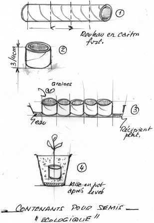 """Pots""""écologique """"pour semis.. 2_pot_10"""