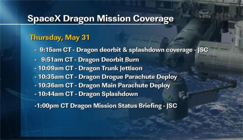 SpaceX / COTS-2: Lancement et suivi de la mission. - Page 20 Adobe_15