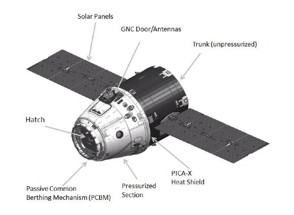 SpaceX / COTS-2: Lancement et suivi de la mission. - Page 20 Dragon10