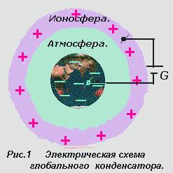 Раздел для самостоятельной сборки генератора.(схемы, чертежи, описания работы) - Страница 3 111