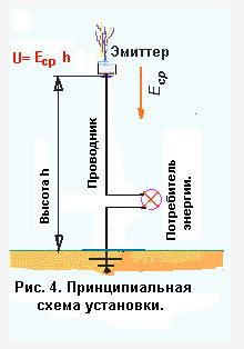 Раздел для самостоятельной сборки генератора.(схемы, чертежи, описания работы) - Страница 3 410