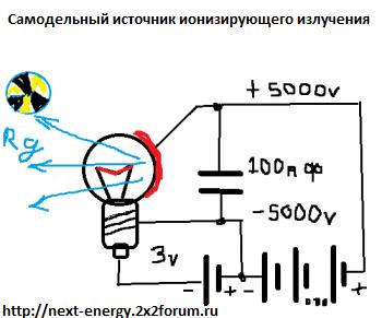 Самодельный источник ионизирующего излучения. Rentge11