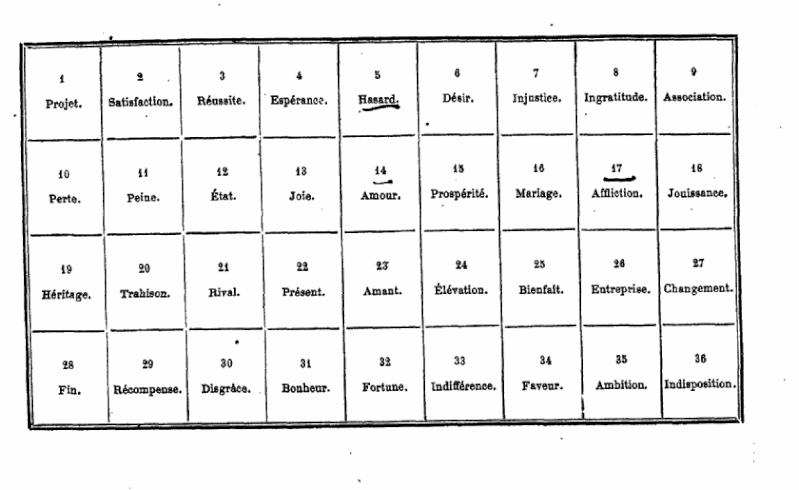 LIVRES sur le petit LENORMAND - Page 12 Tablea10
