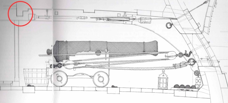 Poste de combat du canon de 36 du V74 canons, echelle 1:24 - Page 11 Planch10