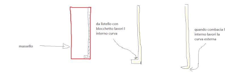 le fleuron....si salpa (Fase 1) - Pagina 22 Listel10