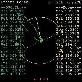 apollo - Problema LOI 1 missione Apollo 8 Soi04810