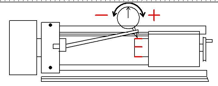 Réglage du chariot sur Schaublin 102 Contro10