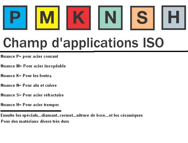 application outils  - Page 2 Nu10