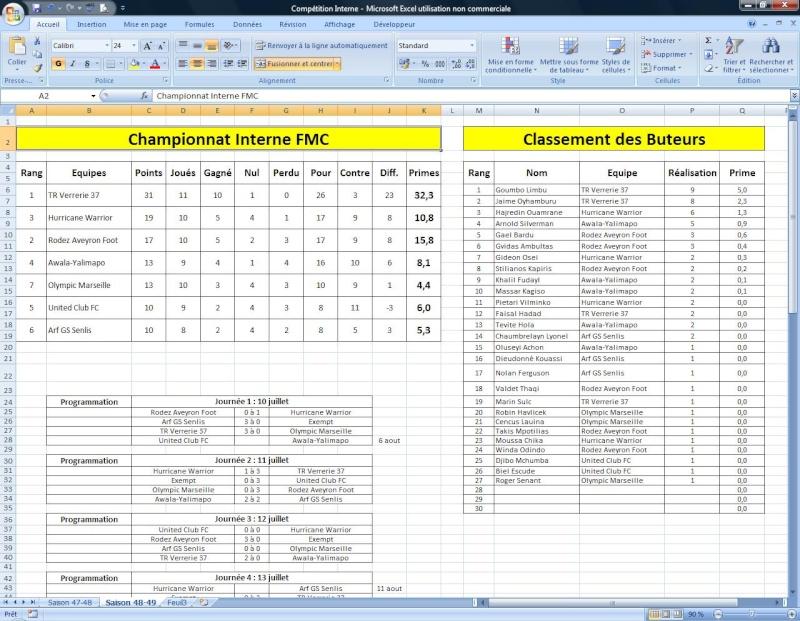 Compétition Interne saison 49 Champi17
