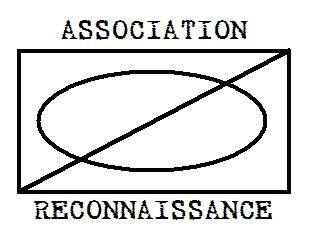 Association Reconnaissance
